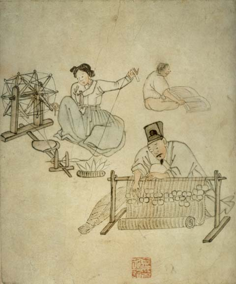 Kim Hong-do Mat Weaving